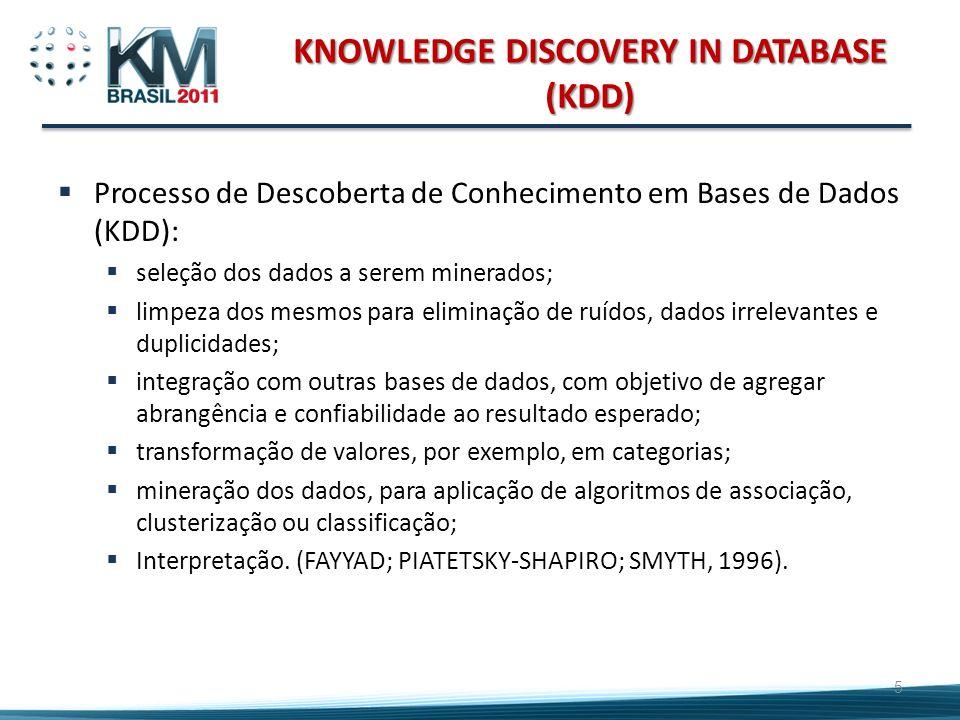 KNOWLEDGE DISCOVERY IN DATABASE (KDD) Processo de Descoberta de Conhecimento em Bases de Dados (KDD): seleção dos dados a serem minerados; limpeza dos