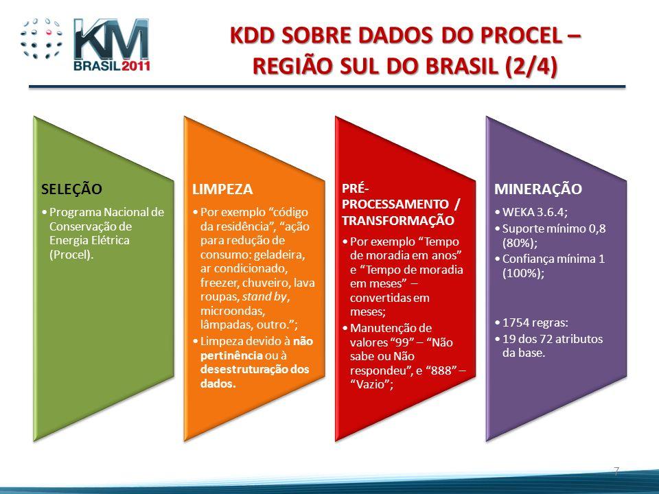 KDD SOBRE DADOS DO PROCEL – REGIÃO SUL DO BRASIL (2/4) SELEÇÃO Programa Nacional de Conservação de Energia Elétrica (Procel). LIMPEZA Por exemplo códi