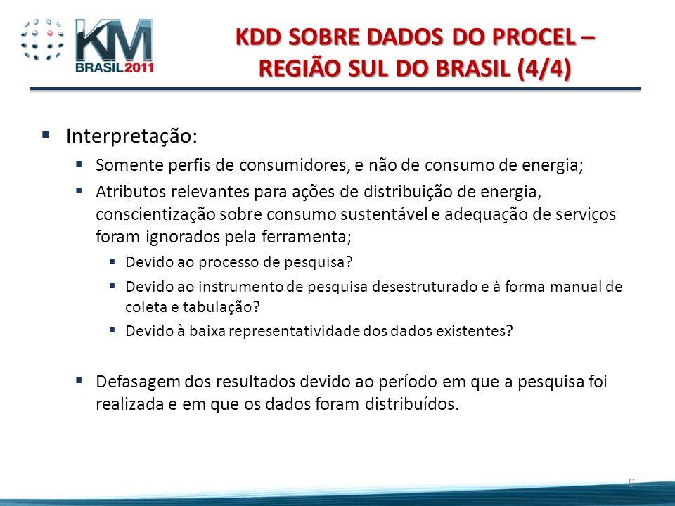 Interpretação: Somente perfis de consumidores, e não de consumo de energia; Atributos relevantes para ações de distribuição de energia, conscientizaçã