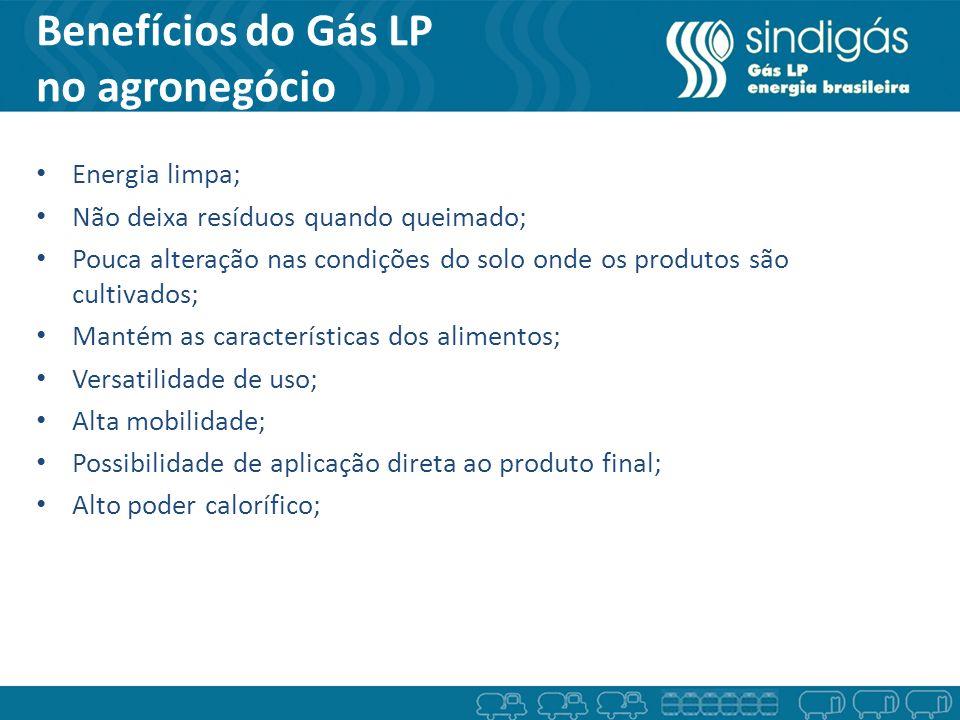 Benefícios do Gás LP no agronegócio Energia limpa; Não deixa resíduos quando queimado; Pouca alteração nas condições do solo onde os produtos são cult