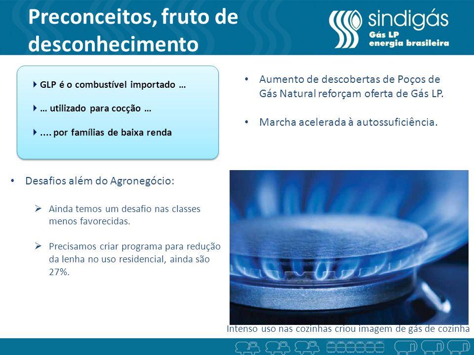 Preconceitos, fruto de desconhecimento Gás Terra GLP é o combustível importado … … utilizado para cocção ….... por famílias de baixa renda GLP é o com