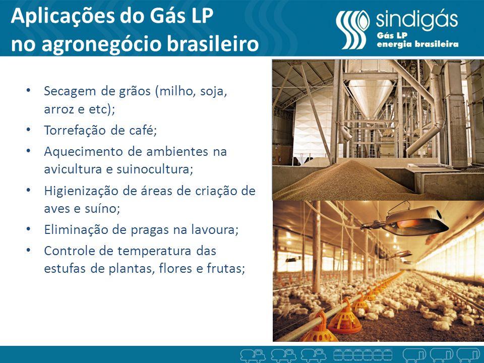 Aplicações do Gás LP no agronegócio brasileiro Secagem de grãos (milho, soja, arroz e etc); Torrefação de café; Aquecimento de ambientes na avicultura