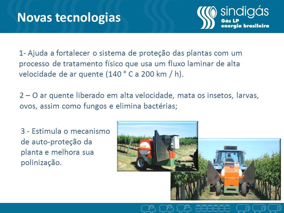 Novas tecnologias 1- Ajuda a fortalecer o sistema de proteção das plantas com um processo de tratamento físico que usa um fluxo laminar de alta veloci