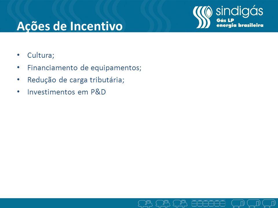Ações de Incentivo Cultura; Financiamento de equipamentos; Redução de carga tributária; Investimentos em P&D