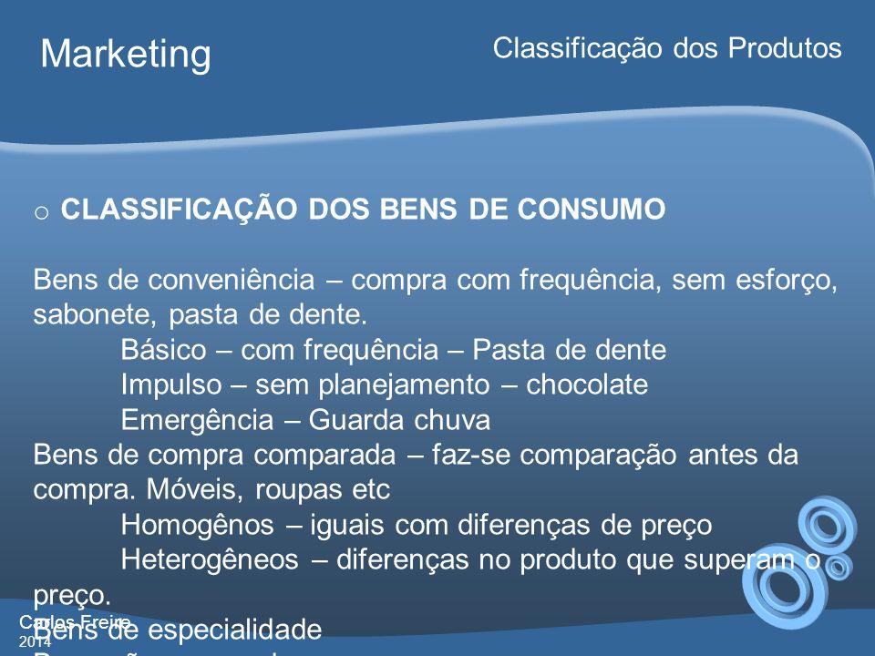 Carlos Freire 2014 Marketing Classificação dos Produtos o CLASSIFICAÇÃO DOS BENS DE CONSUMO Bens de conveniência – compra com frequência, sem esforço,