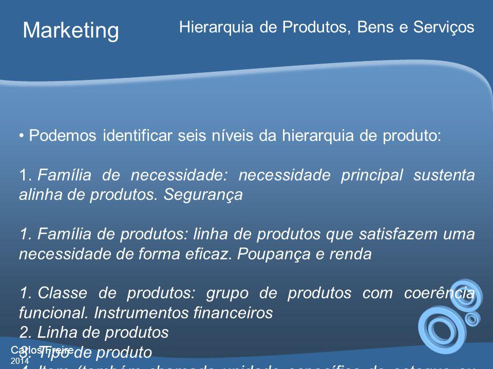 Carlos Freire 2014 Marketing Hierarquia de Produtos, Bens e Serviços Podemos identificar seis níveis da hierarquia de produto: 1. Família de necessida