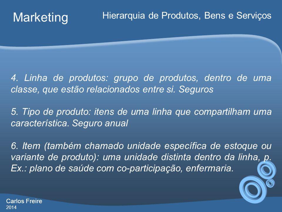 Carlos Freire 2014 Marketing Hierarquia de Produtos, Bens e Serviços 4. Linha de produtos: grupo de produtos, dentro de uma classe, que estão relacion