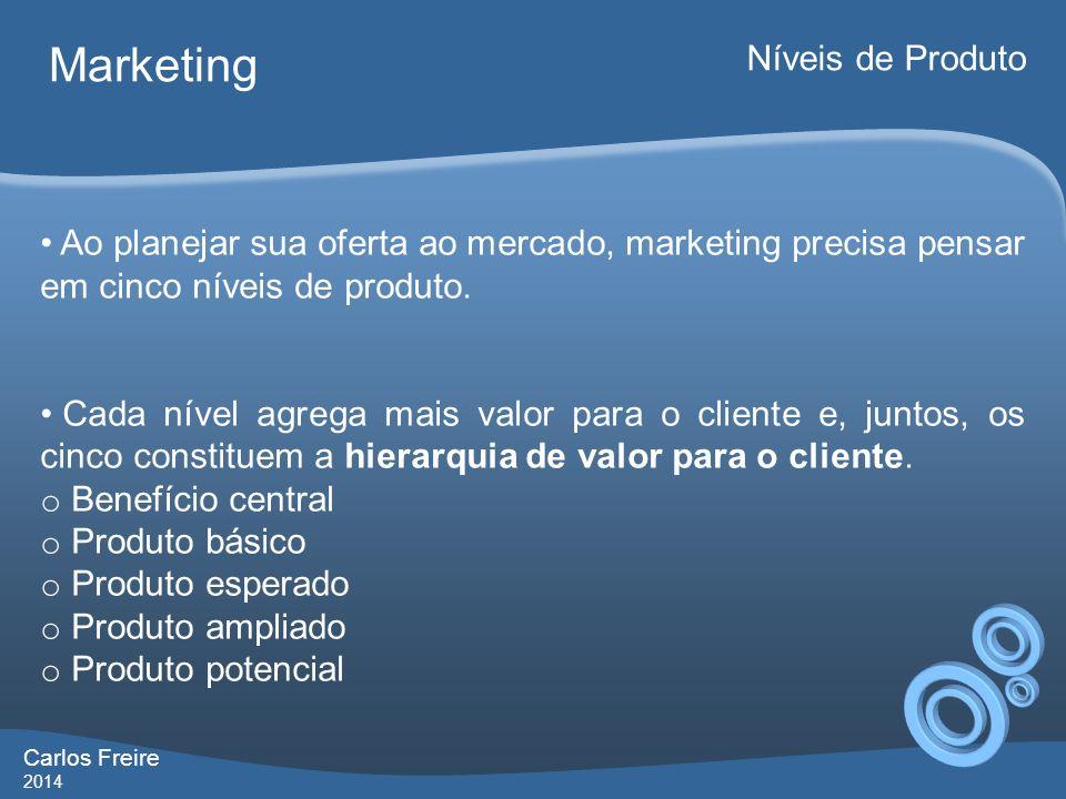 Carlos Freire 2014 Marketing Diferenciação de Produtos, Bens e Serviços o FORMA o CARACTERÍSTICAS o CUSTOMIZAÇÃO o QUALIDADE DE DESEMPENHO o QUALIDADE DE CONFORMIDADE o DURABILIDADE o CONFIABILIDADE o FACILIDADE DE REPARO o ESTILO