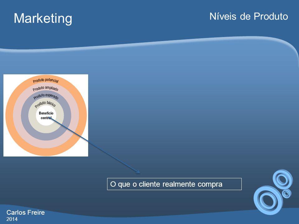 Carlos Freire 2014 Marketing Níveis de Produto O que o cliente realmente compra