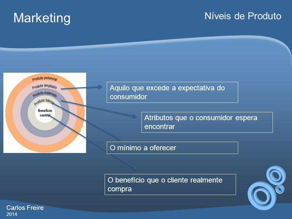 Carlos Freire 2014 Marketing Níveis de Produto O benefício que o cliente realmente compra O mínimo a oferecer Atributos que o consumidor espera encontrar Aquilo que excede a expectativa do consumidor Ampliações e diferenciações que poderão ocorrer no futuro