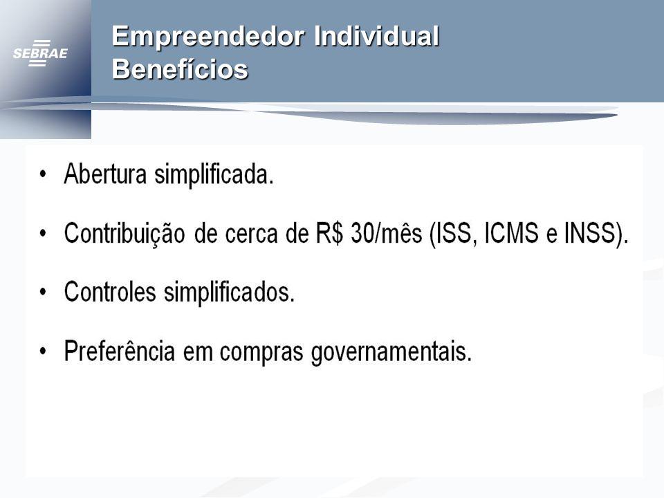 Empreendedor Individual Benefícios