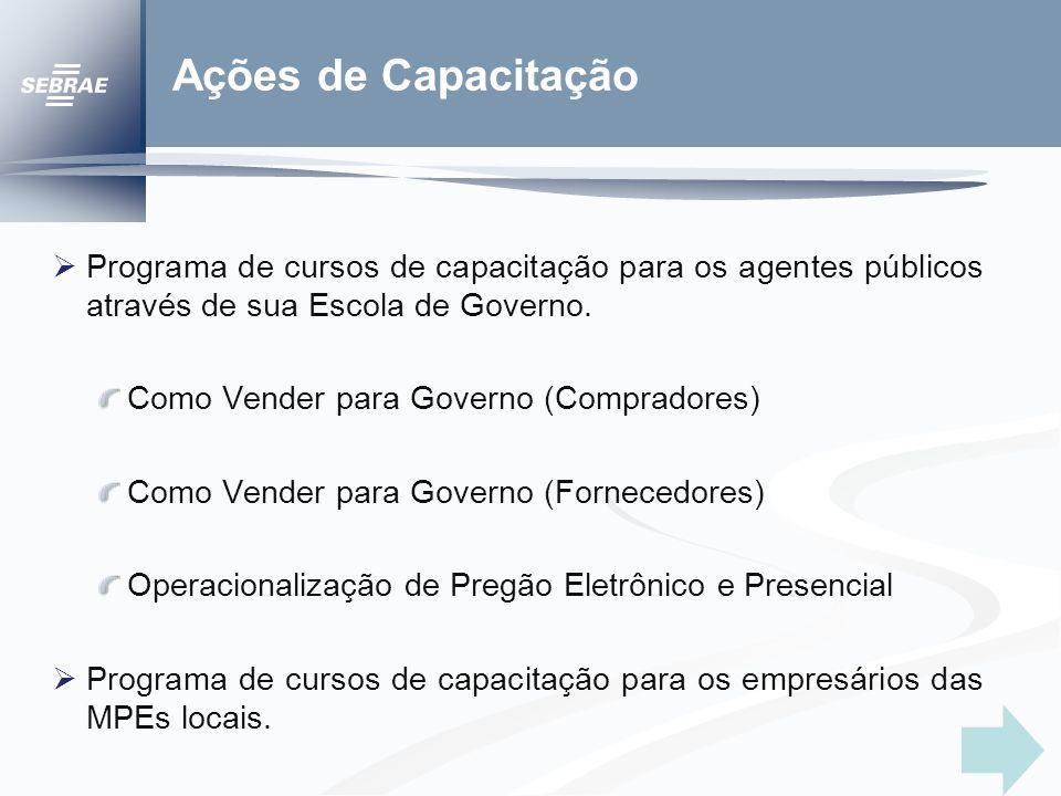 Ações de Capacitação Programa de cursos de capacitação para os agentes públicos através de sua Escola de Governo.