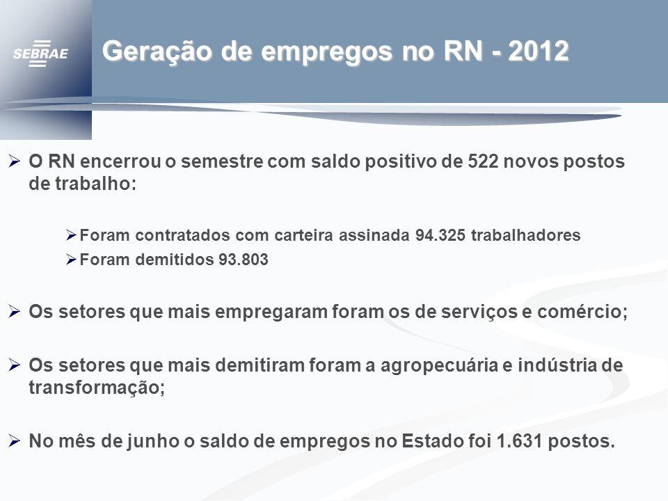 O papel das MPE na geração de empregos Saldo de emprego por setor econômico e por porte – junho 2012