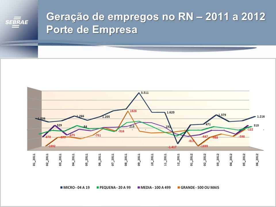 Ambiente Legal Lei Complementar 123 / 2006 – Lei Geral das Micro e Pequenas Empresas Decreto Estadual 21.709 / 2010 Art.
