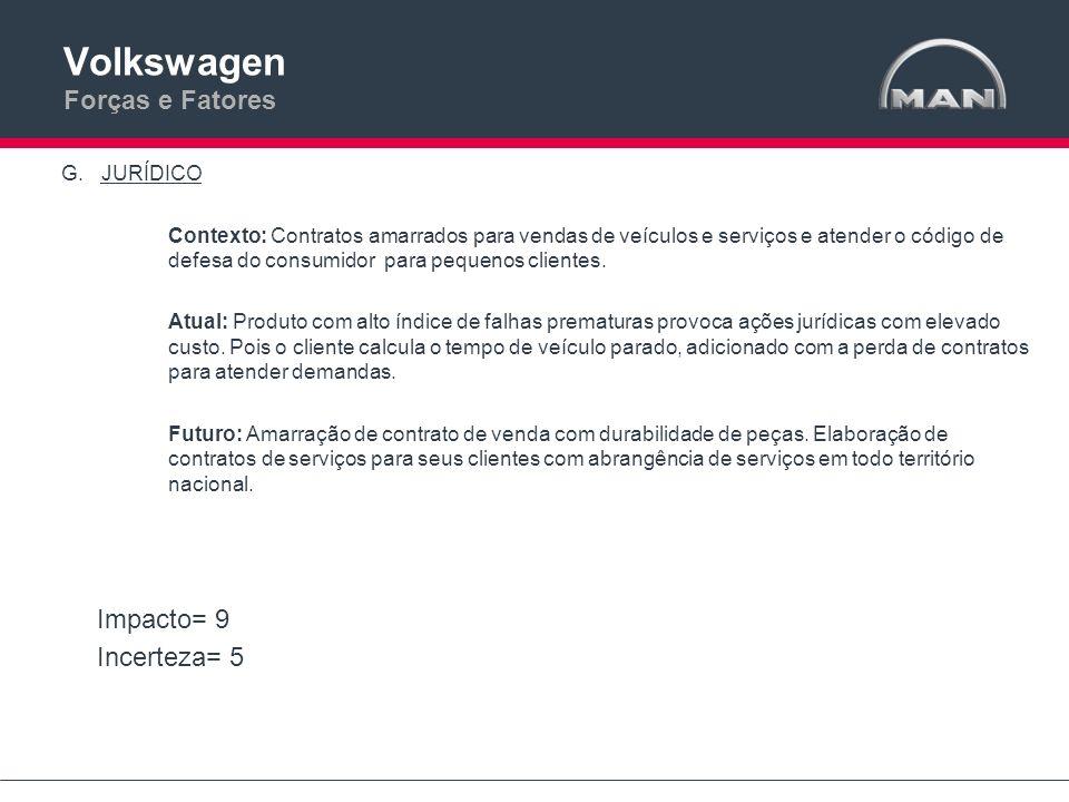 Volkswagen Forças e Fatores G.JURÍDICO Contexto: Contratos amarrados para vendas de veículos e serviços e atender o código de defesa do consumidor par