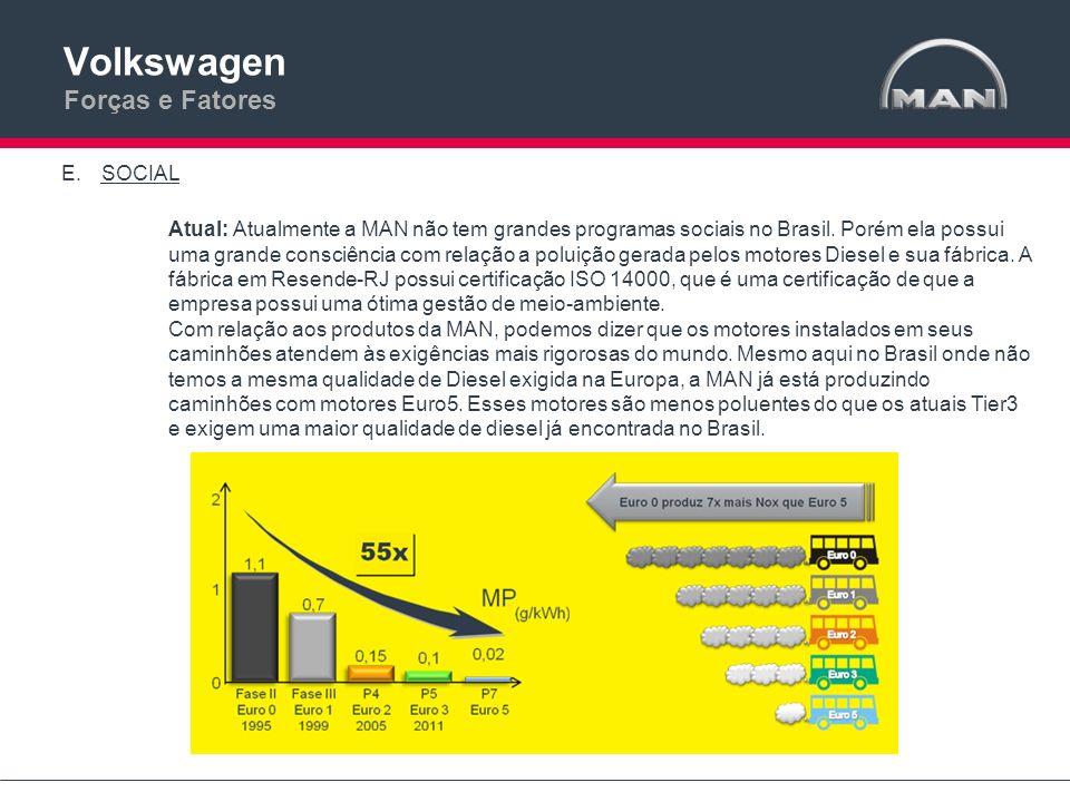 Volkswagen Forças e Fatores E.SOCIAL Futuro: Os biocombustíveis estão aumentando a sua importância na matriz energéticas do mundo.