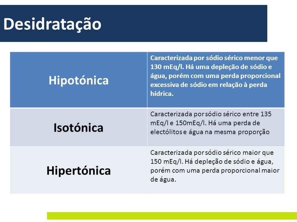 Hipotónica Caracterizada por sódio sérico menor que 130 mEq/l. Há uma depleção de sódio e água, porém com uma perda proporcional excessiva de sódio em