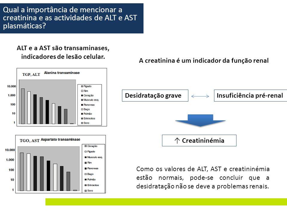 ALT e a AST são transaminases, indicadores de lesão celular. A creatinina é um indicador da função renal Insuficiência pré-renalDesidratação grave Cre