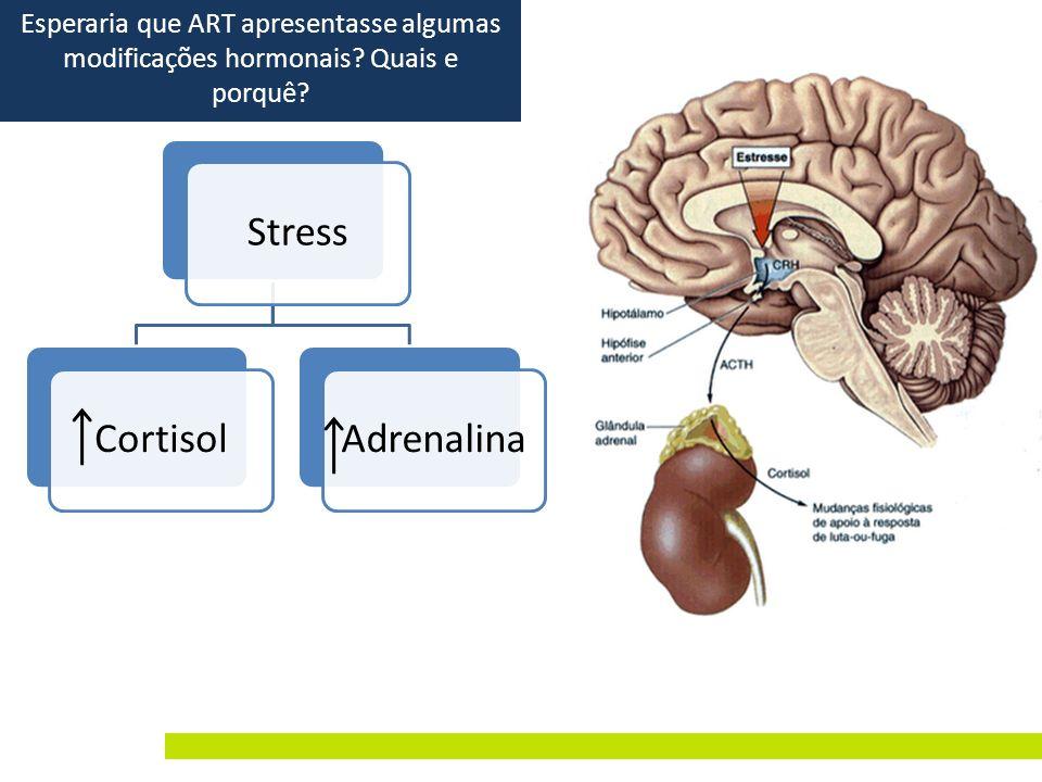 StressCortisolAdrenalina Esperaria que ART apresentasse algumas modificações hormonais? Quais e porquê?
