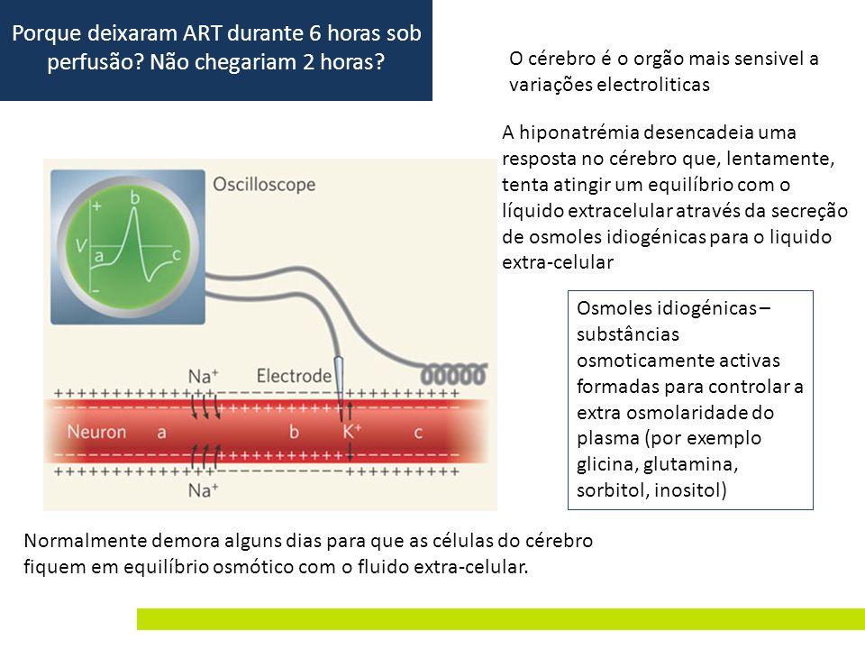 Osmoles idiogénicas – substâncias osmoticamente activas formadas para controlar a extra osmolaridade do plasma (por exemplo glicina, glutamina, sorbit