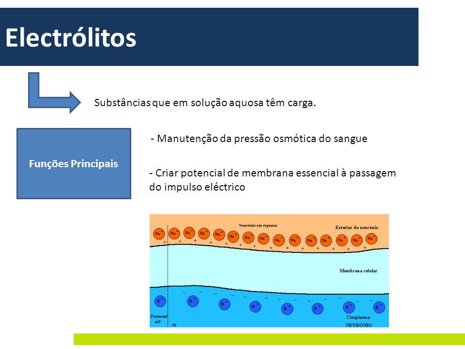 Electrólitos Substâncias que em solução aquosa têm carga. Funções Principais - Manutenção da pressão osmótica do sangue - Criar potencial de membrana