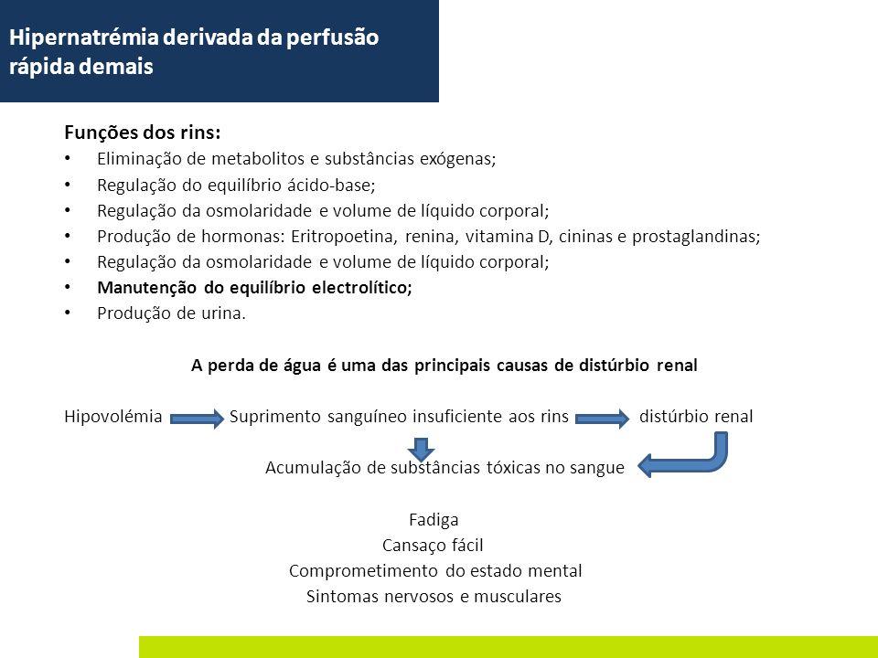 Funções dos rins: Eliminação de metabolitos e substâncias exógenas; Regulação do equilíbrio ácido-base; Regulação da osmolaridade e volume de líquido