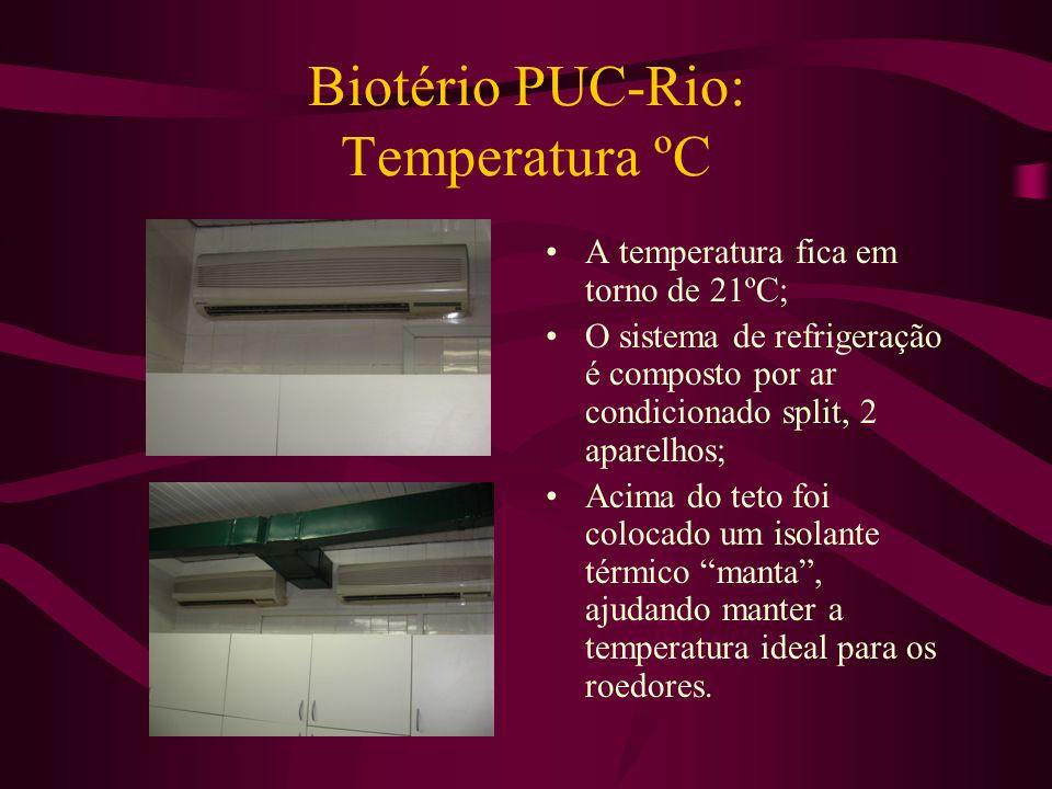 Biotério PUC-Rio: Temperatura ºC A temperatura fica em torno de 21ºC; O sistema de refrigeração é composto por ar condicionado split, 2 aparelhos; Aci