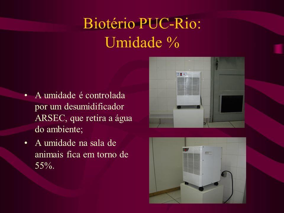 Biotério PUC-Rio: Umidade % A umidade é controlada por um desumidificador ARSEC, que retira a água do ambiente; A umidade na sala de animais fica em t