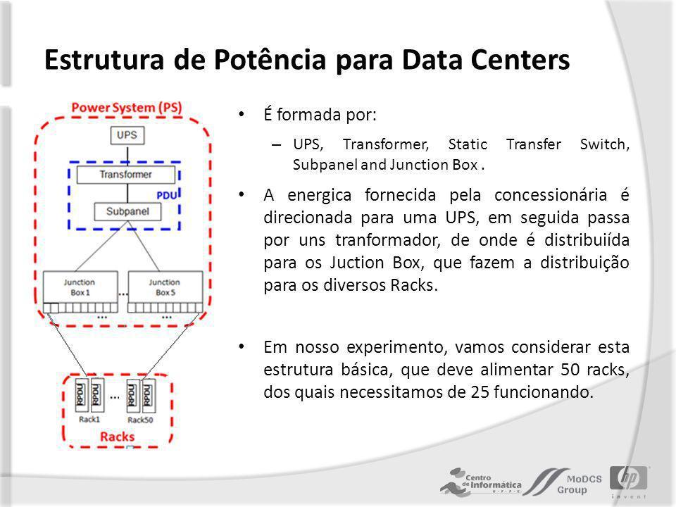 Estrutura de Potência para Data Centers É formada por: – UPS, Transformer, Static Transfer Switch, Subpanel and Junction Box.