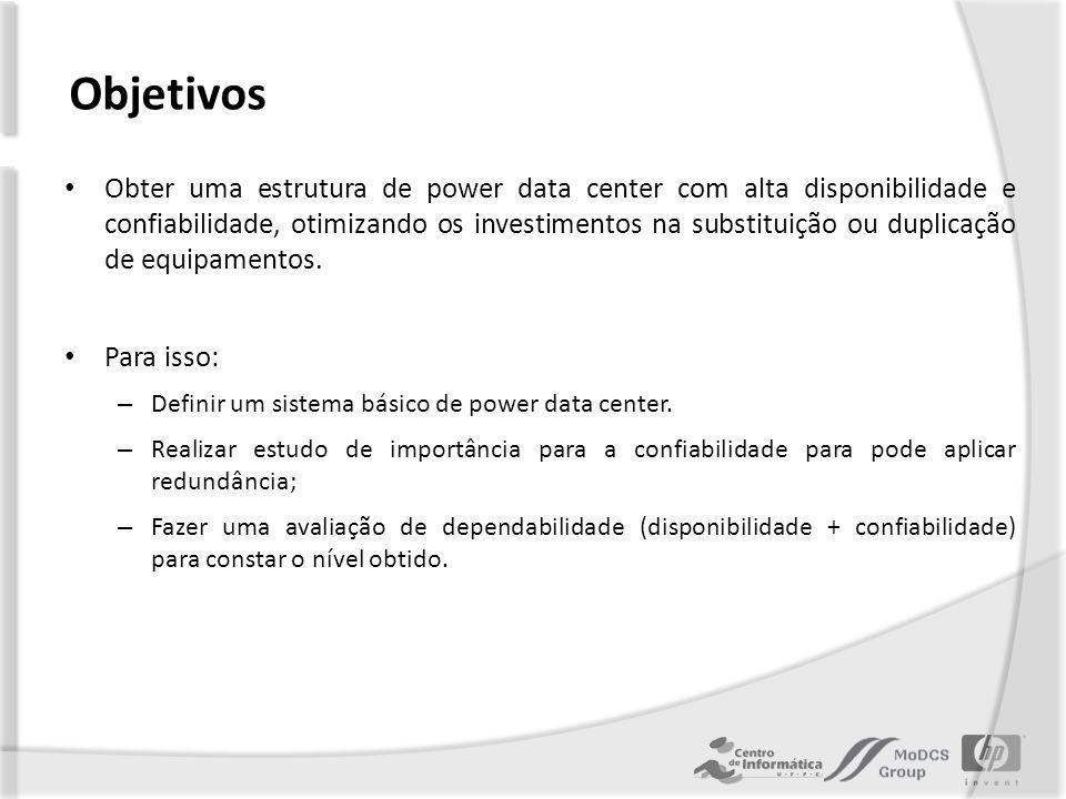 Custos e Tempos para falha Fonte: http://www.apc.com/products/http://www.apc.com/products/ Componente (MTTF, MTTR): AC Source (4380.0, 8) Voltage Panel (1520000.0, 8) UPS (250000.0, 8) Static Transfer Switch (240384.615, 8) SD Transformer (763201.0, 8) SubPanel (1520000.0, 8) 5 Junction Box (2.612E7, 8) 25 Rack PDU (2.22206684E7, 4) 50 Rack PDU (4444133.68, 4)