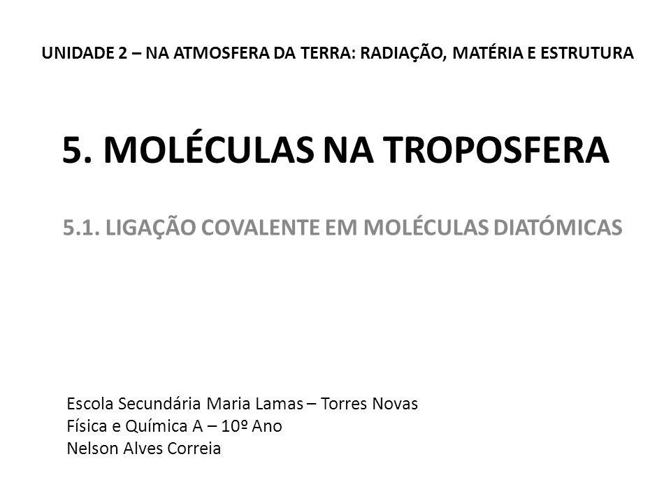 5.MOLÉCULAS NA TROPOSFERA  5.1.