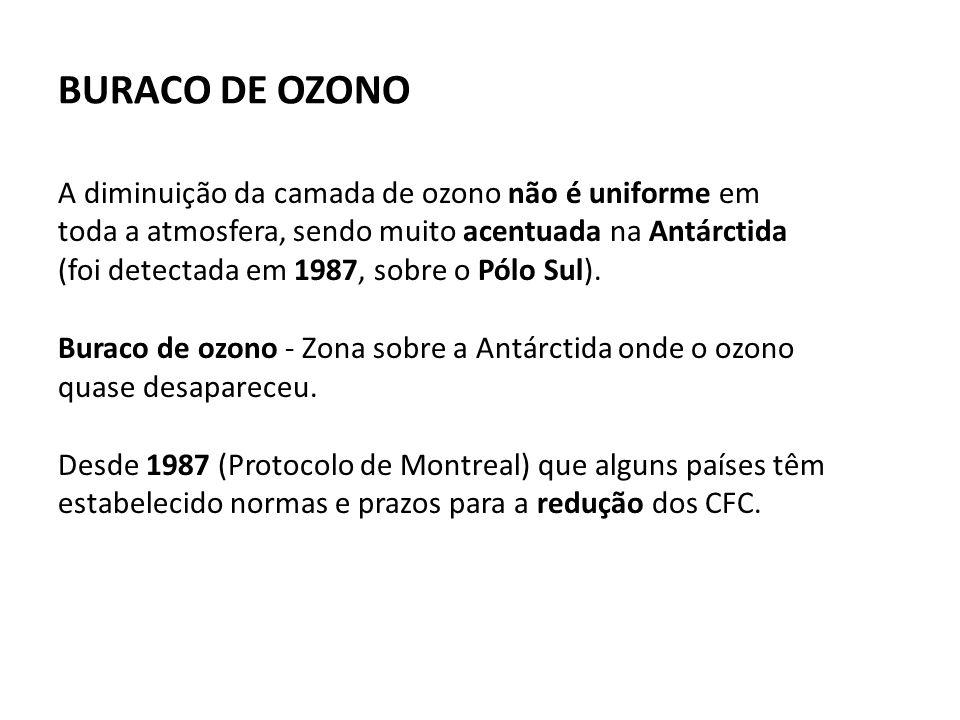 BURACO DE OZONO A diminuição da camada de ozono não é uniforme em toda a atmosfera, sendo muito acentuada na Antárctida (foi detectada em 1987, sobre o Pólo Sul).
