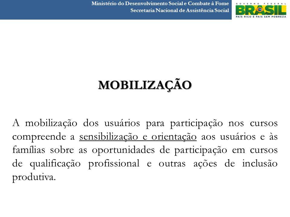 Ministério do Desenvolvimento Social e Combate à Fome Secretaria Nacional de Assistência Social MOBILIZAÇÃO A mobilização dos usuários para participaç