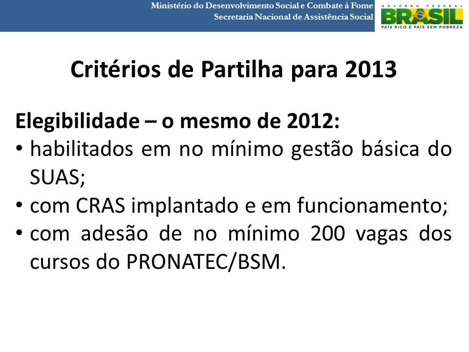 Ministério do Desenvolvimento Social e Combate à Fome Secretaria Nacional de Assistência Social Critérios de Partilha para 2013 Elegibilidade – o mesm