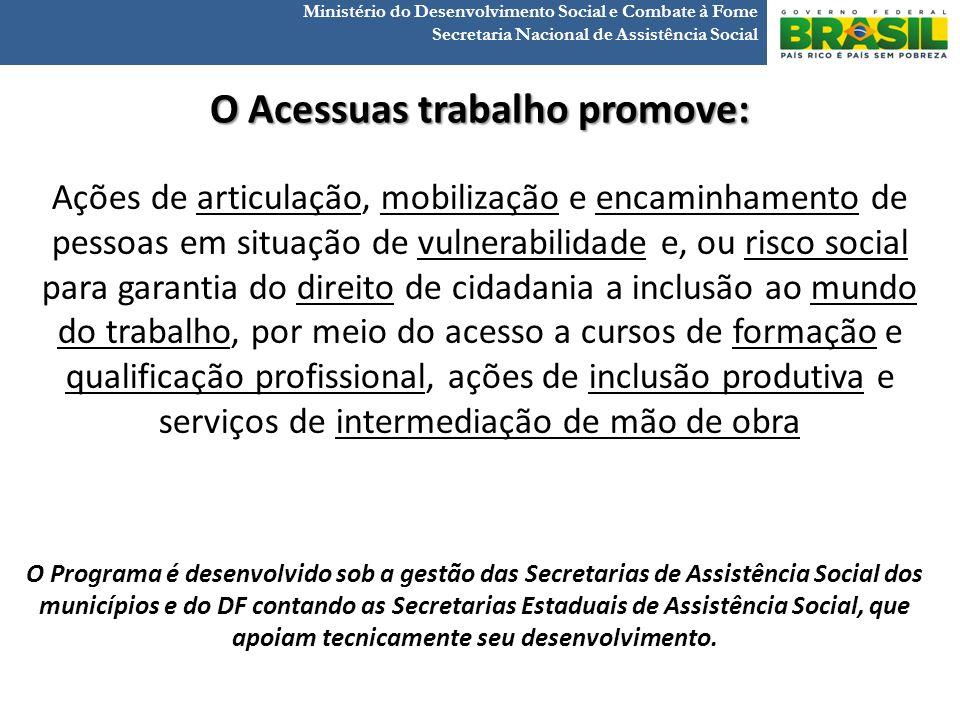 Ações de articulação, mobilização e encaminhamento de pessoas em situação de vulnerabilidade e, ou risco social para garantia do direito de cidadania