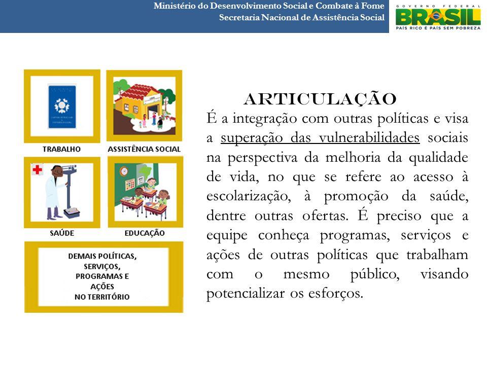 Ministério do Desenvolvimento Social e Combate à Fome Secretaria Nacional de Assistência Social ARTICULAÇÃO É a integração com outras políticas e visa