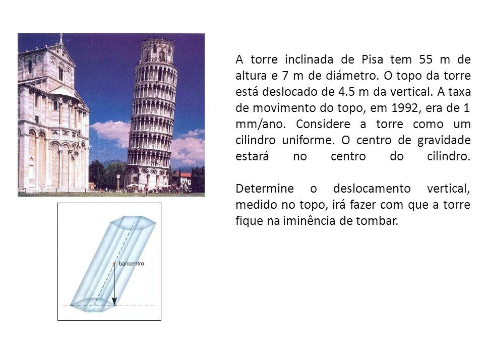 A torre inclinada de Pisa tem 55 m de altura e 7 m de diámetro. O topo da torre está deslocado de 4.5 m da vertical. A taxa de movimento do topo, em 1