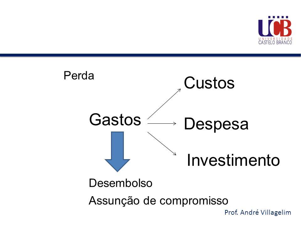 Gastos Custos Despesa Investimento Desembolso Assunção de compromisso Perda