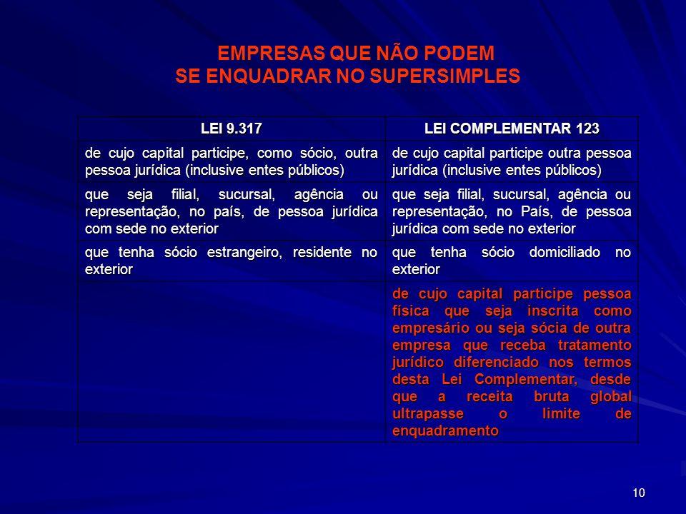 10 EMPRESAS QUE NÃO PODEM SE ENQUADRAR NO SUPERSIMPLES LEI 9.317 LEI COMPLEMENTAR 123 de cujo capital participe, como sócio, outra pessoa jurídica (in