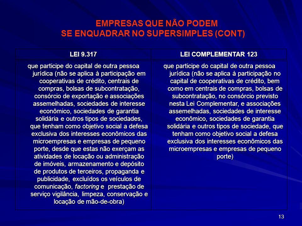 13 que participe do capital de outra pessoa jurídica (não se aplica à participação em cooperativas de crédito, centrais de compras, bolsas de subcontr