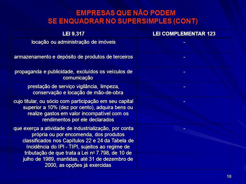 18 locação ou administração de imóveis - armazenamento e depósito de produtos de terceiros - propaganda e publicidade, excluídos os veículos de comuni