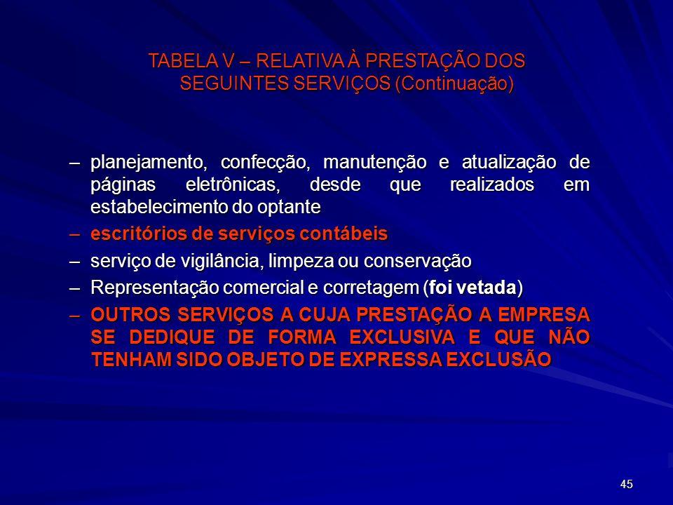 45 –planejamento, confecção, manutenção e atualização de páginas eletrônicas, desde que realizados em estabelecimento do optante –escritórios de servi