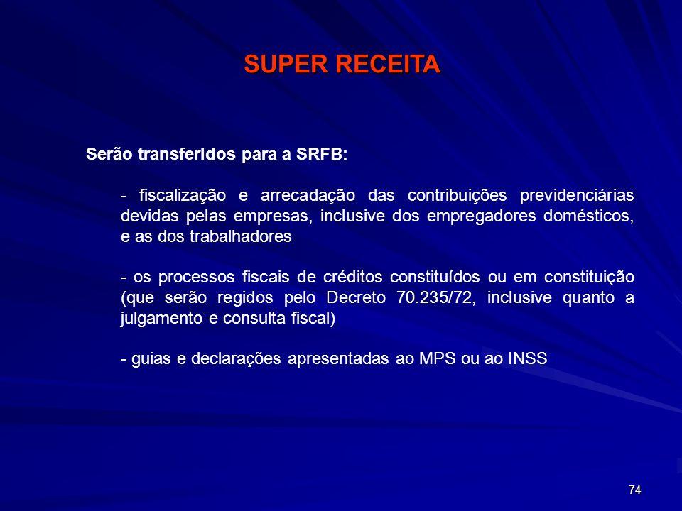 74 Serão transferidos para a SRFB: - fiscalização e arrecadação das contribuições previdenciárias devidas pelas empresas, inclusive dos empregadores d