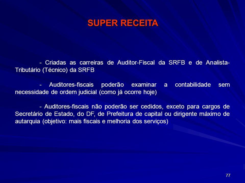 77 - Criadas as carreiras de Auditor-Fiscal da SRFB e de Analista- Tributário (Técnico) da SRFB - Auditores-fiscais poderão examinar a contabilidade s