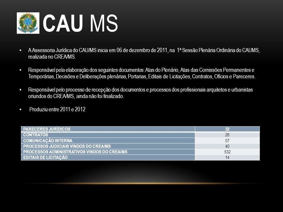 CAU MS A Assessoria Jurídica do CAU/MS inicia em 06 de dezembro de 2011, na 1ª Sessão Plenária Ordinária do CAUMS, realizada no CREA/MS. Responsável p