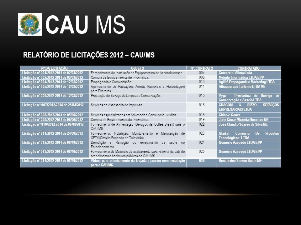 CAU MS Nº DA LICITAÇÃOOBJETONº. CONTRATOCONTRATADO Licitação nº 001/2012-2014 de 02/03/2012 Fornecimento de Instalação de Equipamentos de Ar condicion