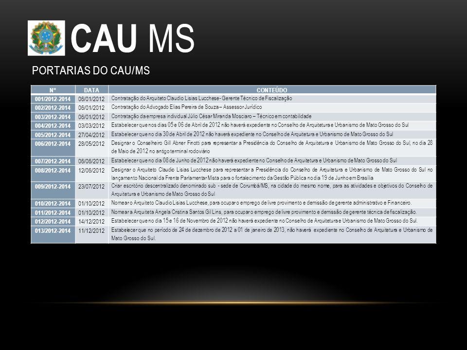 PORTARIAS DO CAU/MS CAU MS N°DATACONTEÚDO 001/2012-2014 06/01/2012 Contratação do Arquiteto Claudio Lisias Lucchese- Gerente Técnico de Fiscalização 0