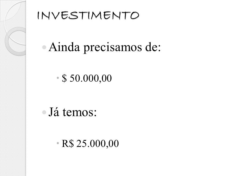 Ainda precisamos de: $ 50.000,00 Já temos: R$ 25.000,00 INVESTIMENTO