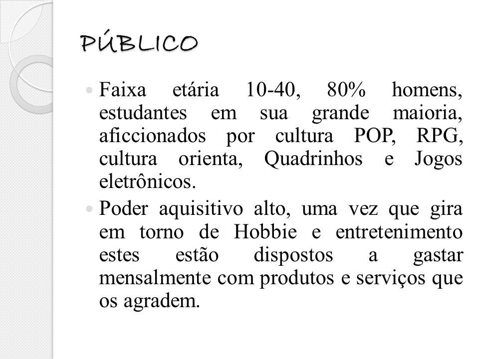PÚBLICO Faixa etária 10-40, 80% homens, estudantes em sua grande maioria, aficcionados por cultura POP, RPG, cultura orienta, Quadrinhos e Jogos eletr