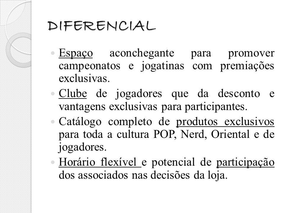 DIFERENCIAL Espaço aconchegante para promover campeonatos e jogatinas com premiações exclusivas. Clube de jogadores que da desconto e vantagens exclus